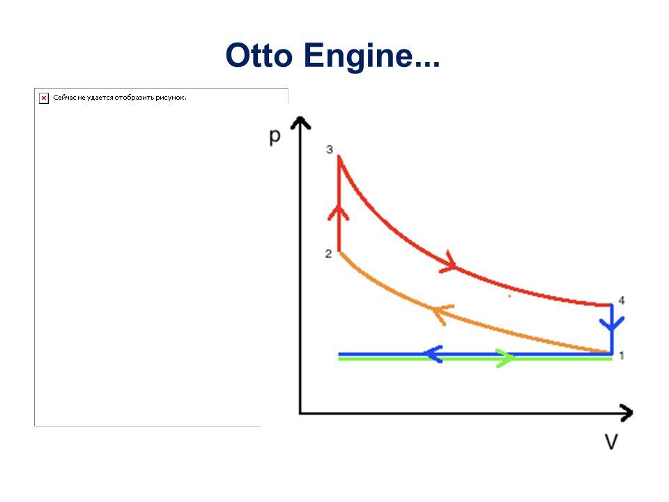Otto Engine...