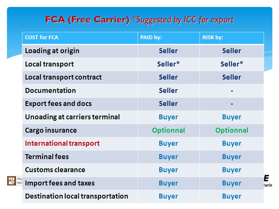 FCA (Free Carrier) *Suggested by ICC for export COST for FCAPAID by:RISK by: Loading at originSeller Local transportSeller* Local transport contractSeller DocumentationSeller- Export fees and docsSeller- Unoading at carriers terminalBuyer Cargo insuranceOptionnal International transportBuyer Terminal feesBuyer Customs clearanceBuyer Import fees and taxesBuyer Destination local transportationBuyer