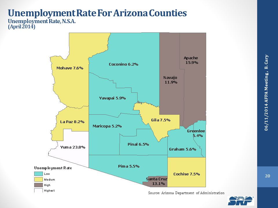 Unemployment Rate For Arizona Counties Unemployment Rate, N.S.A. (April 2014) Source: Arizona Department of Administration 20 06/11/2014 AFPA Meeting,