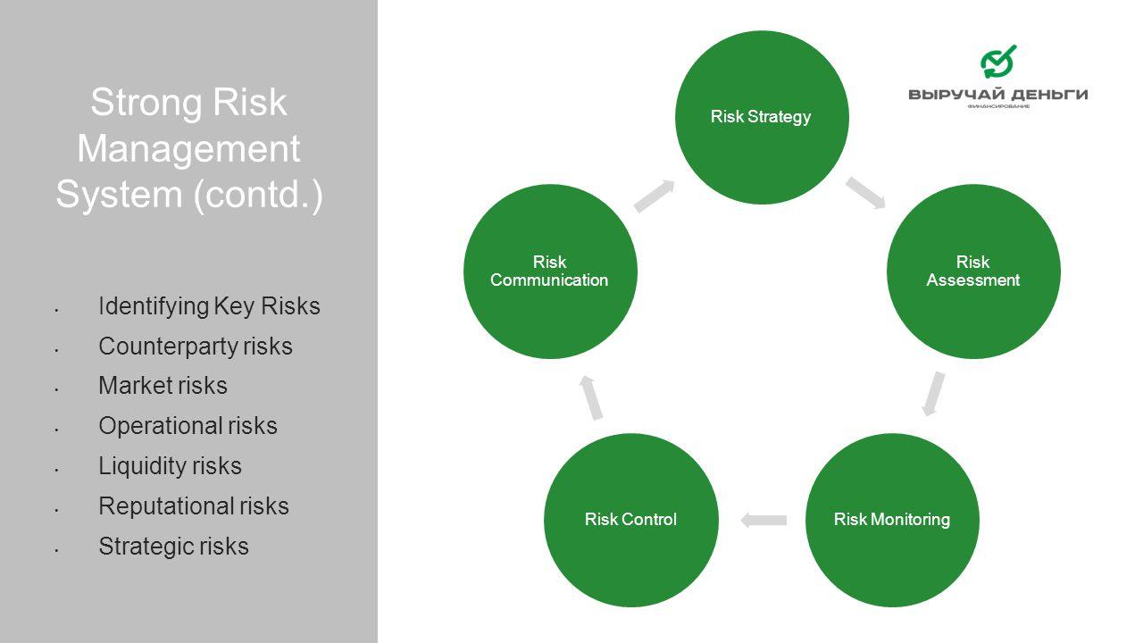 Strong Risk Management System (contd.) Risk Strategy Risk Assessment Risk MonitoringRisk Control Risk Communication Identifying Key Risks Counterparty