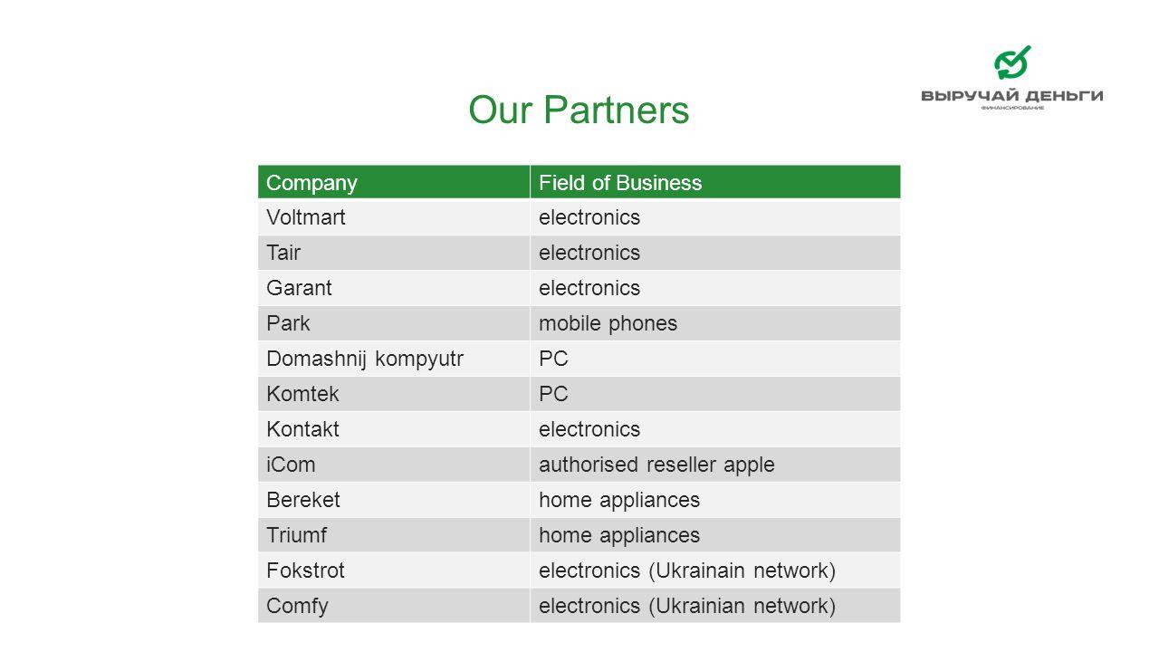 CompanyField of Business Voltmartelectronics Tairelectronics Garantelectronics Parkmobile phones Domashnij kompyutrPC KomtekPC Kontaktelectronics iCom