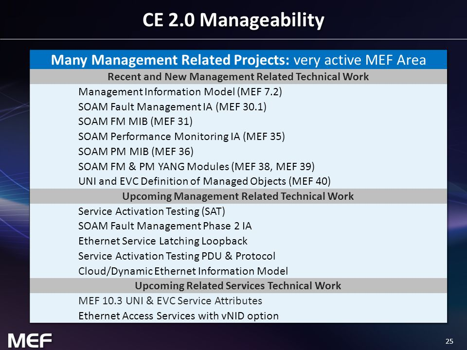 25 CE 2.0 Manageability