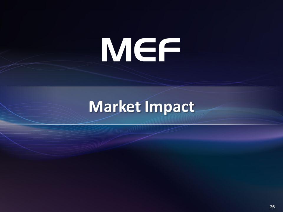 26 Market Impact