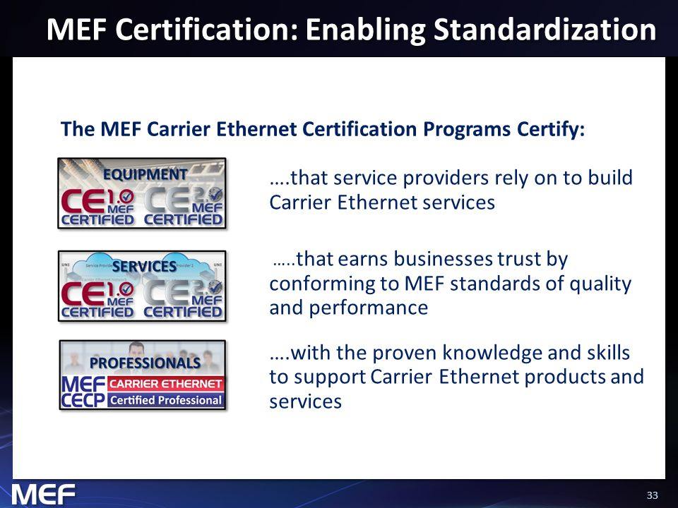 33 MEF Certification: Enabling Standardization The MEF Carrier Ethernet Certification Programs Certify: ….that service providers rely on to build Carrier Ethernet services …..