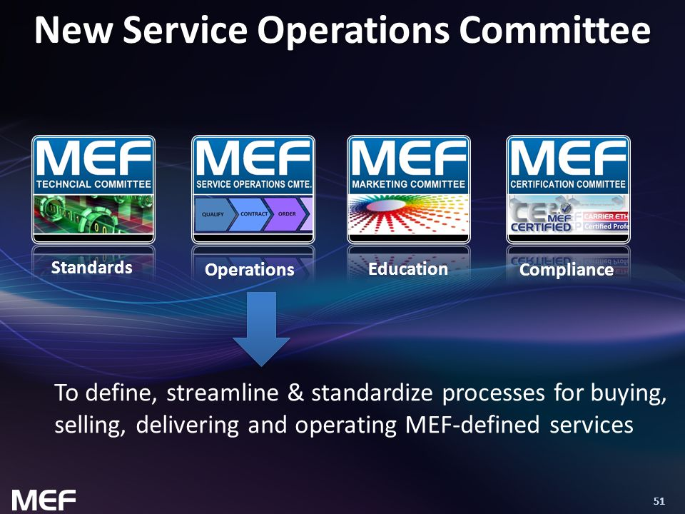 51 Operations New Service Operations Committee To define, streamline & standardize processes for buying, selling, delivering and operating MEF-defined services Standards Compliance Education