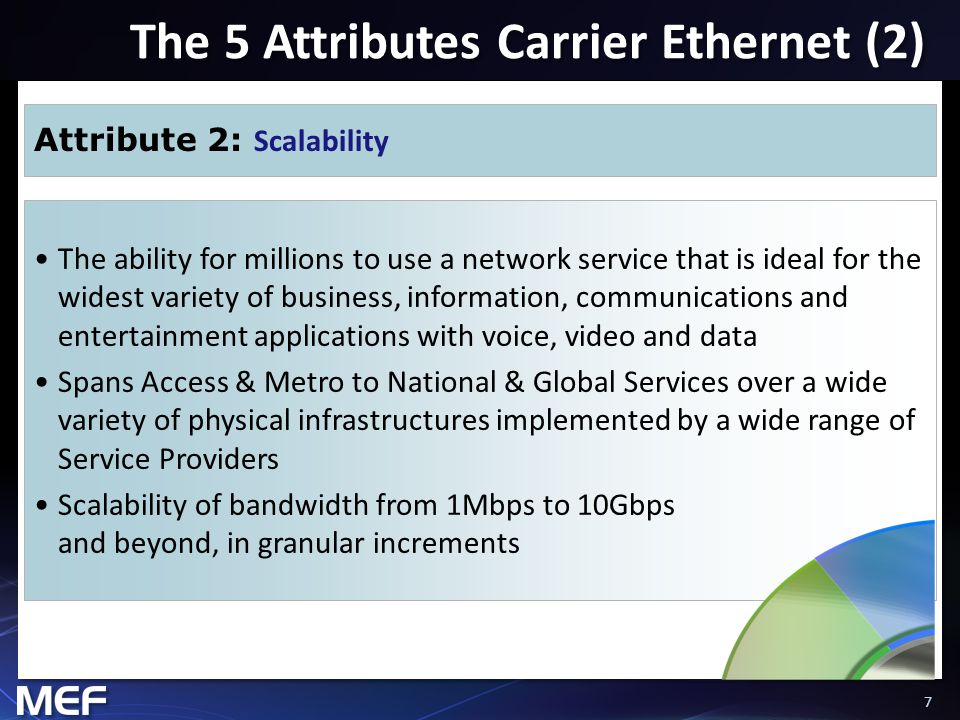 77 The 5 Attributes Carrier Ethernet (2) The ability for millions to use a network service that is ideal for the widest variety of business, information, communications and entertainment applications with voice, video and data Spans Access & Metro to National & Global Services over a wide variety of physical infrastructures implemented by a wide range of Service Providers Scalability of bandwidth from 1Mbps to 10Gbps and beyond, in granular increments Attribute 2: Scalability