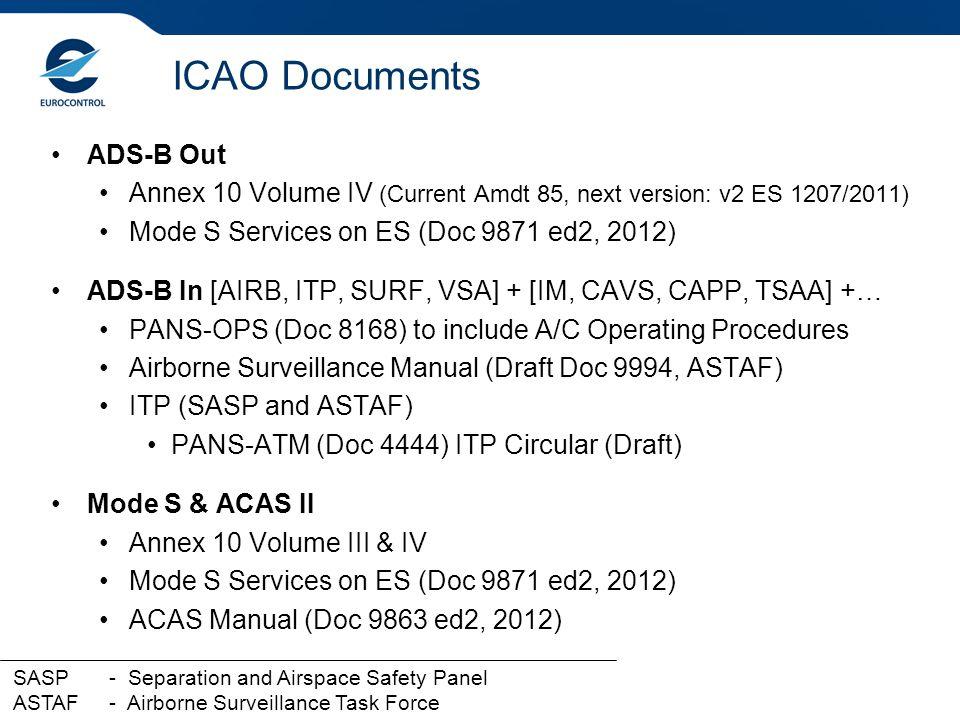 ADS-B Out Annex 10 Volume IV (Current Amdt 85, next version: v2 ES 1207/2011) Mode S Services on ES (Doc 9871 ed2, 2012) ADS-B In [AIRB, ITP, SURF, VS