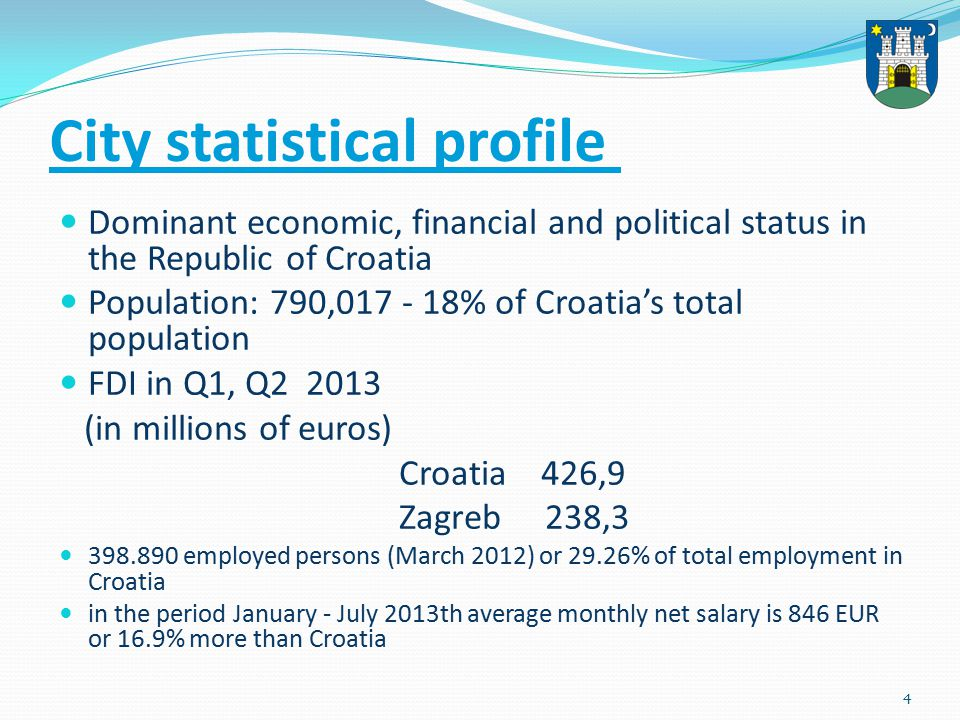 5 Accounts for roughly 37,96 % of Croatia's total exports (EUR 1.656 million) Accounts for roughly 59,56 % of Croatia's total imports (EUR 4.840 million); (January-June 2013) in the period January - Septembar 2013 average number of registered unemployed was 45,644, or 13.35% of total average unemployment in Croatia in the period January - Septembar 2013 annual average unemployment rate in GZ is 10.36%, and 19.95% in Croatia 32.026 companies, or 32,93 % of Croatia's total, operate in the City of Zagreb The City of Zagreb participates in Croatian free enterprise: 52,72 % of total revenues; 54,8 % total fixed assets investment; 32,93 % of the number of businesses; 40,3 % of the total number of employed in free enterprise Source:FINA