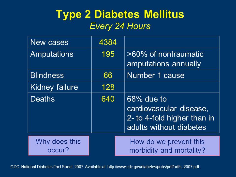 Type 2 Diabetes Mellitus Every 24 Hours CDC. National Diabetes Fact Sheet, 2007.