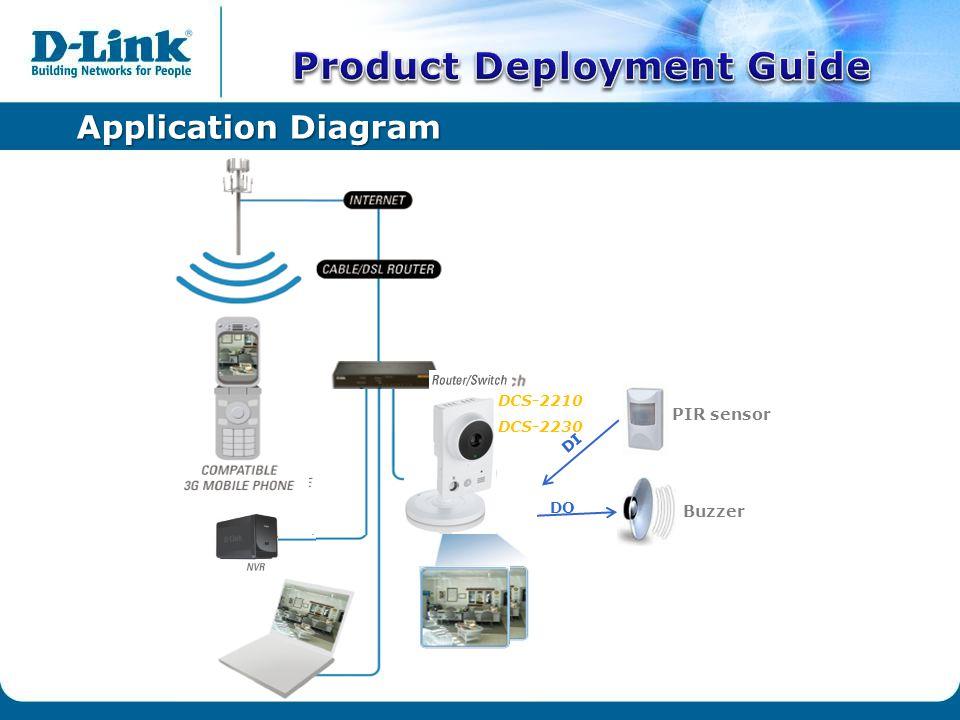Application Diagram PIR sensor Buzzer DI DO DCS-7110 DCS-2210 DCS-2230