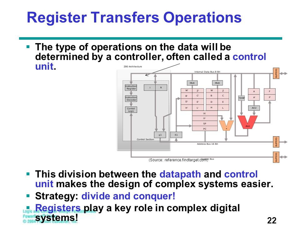 Register Transfers Operations  The type of operations on the data will be determined by a controller, often called a control unit.  This division be