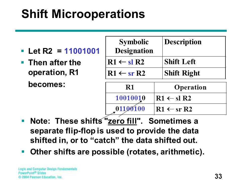Shift Microoperations  Let R2 = 11001001  Then after the operation, R1 becomes: 33 Symbolic Designation Description R1  sl R2 Shift Left R1  sr R2