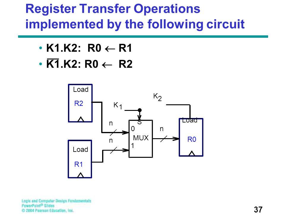 Register Transfer Operations implemented by the following circuit K1.K2: R0  R1 K1.K2: R0  R2 37 Load R0 n MUX S K 2 0 1 Load n n K 1 R2 R1