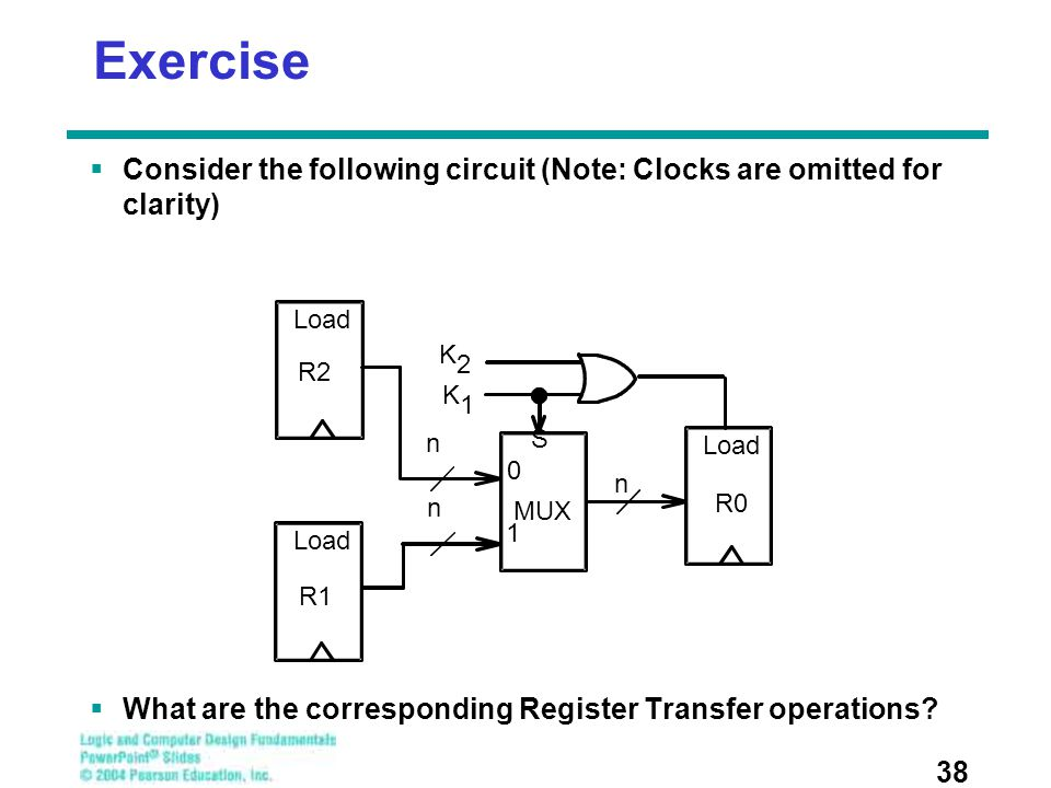 Exercise  Consider the following circuit (Note: Clocks are omitted for clarity)  What are the corresponding Register Transfer operations? 38 Load R0
