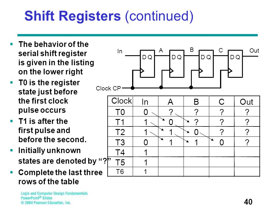 Shift Registers (continued)  The behavior of the serial shift register is given in the listing on the lower right  T0 is the register state just bef