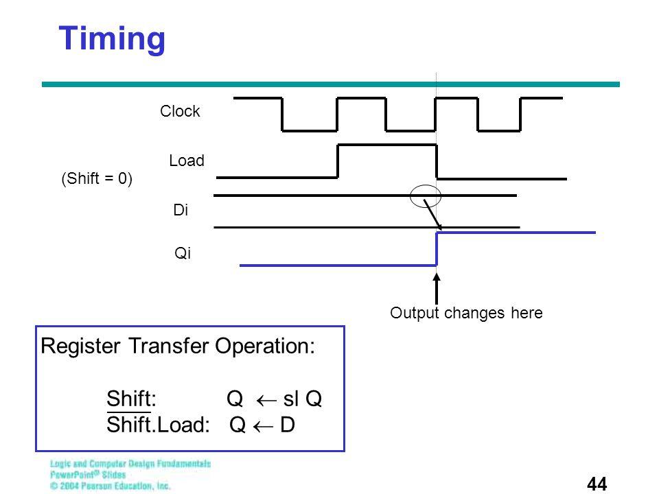 Timing 44 (Shift = 0) Register Transfer Operation: Shift: Q  sl Q Shift.Load: Q  D Clock Load Di Qi Output changes here