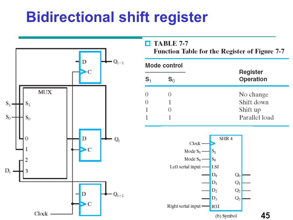 Bidirectional shift register 45