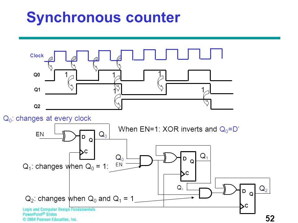 Synchronous counter 52 Q1 1 1 1 Q2 1 1 Q 0 : changes at every clock When EN=1: XOR inverts and Q 0 =D' D Q C EN Q0Q0 Q 1 : changes when Q 0 = 1: D Q C