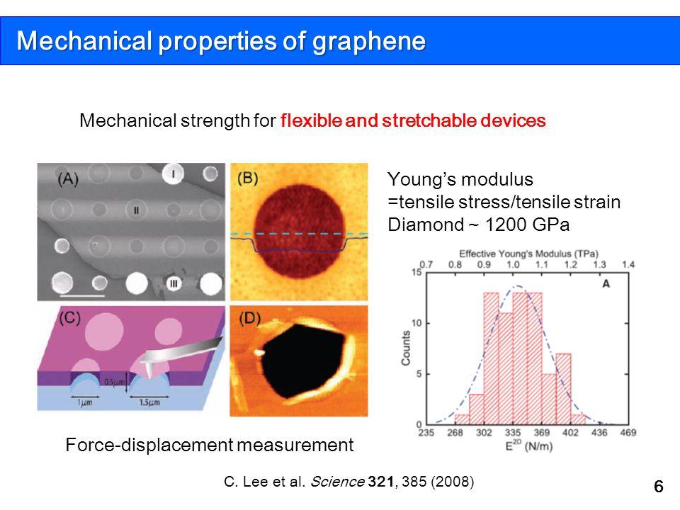 Mechanical properties of graphene 6 Young's modulus =tensile stress/tensile strain Diamond ~ 1200 GPa Force-displacement measurement Mechanical streng