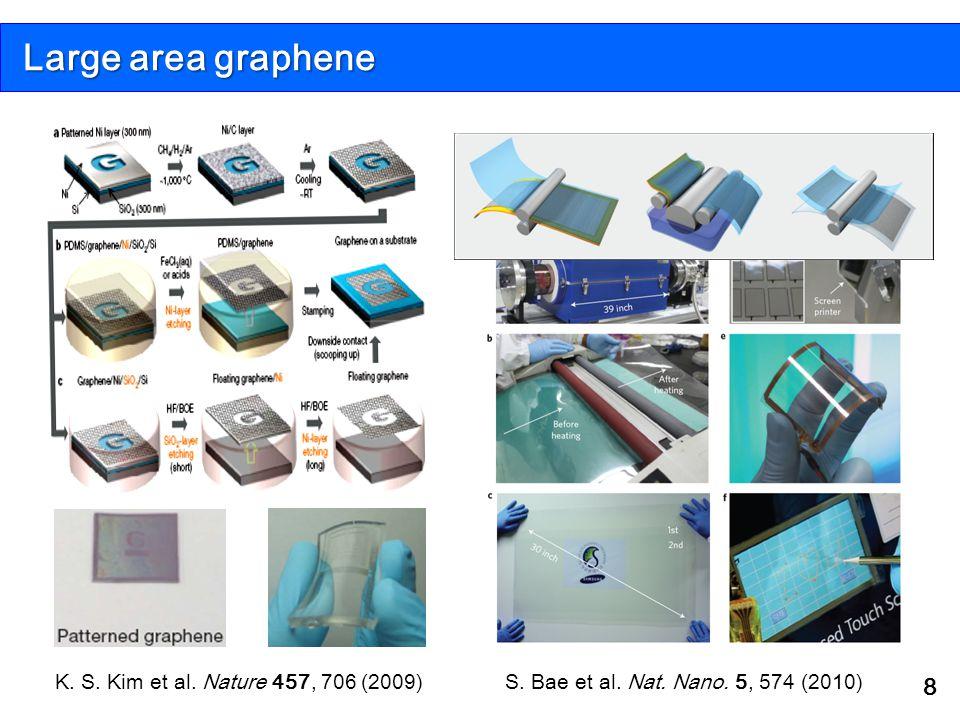 Large area graphene 8 K. S. Kim et al. Nature 457, 706 (2009)S. Bae et al. Nat. Nano. 5, 574 (2010)