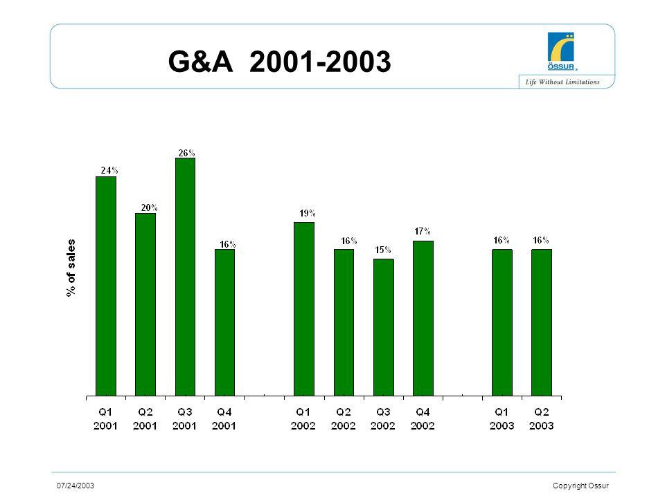 07/24/2003 Copyright Ossur G&A 2001-2003