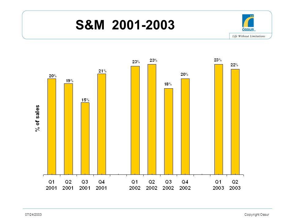 07/24/2003 Copyright Ossur S&M 2001-2003