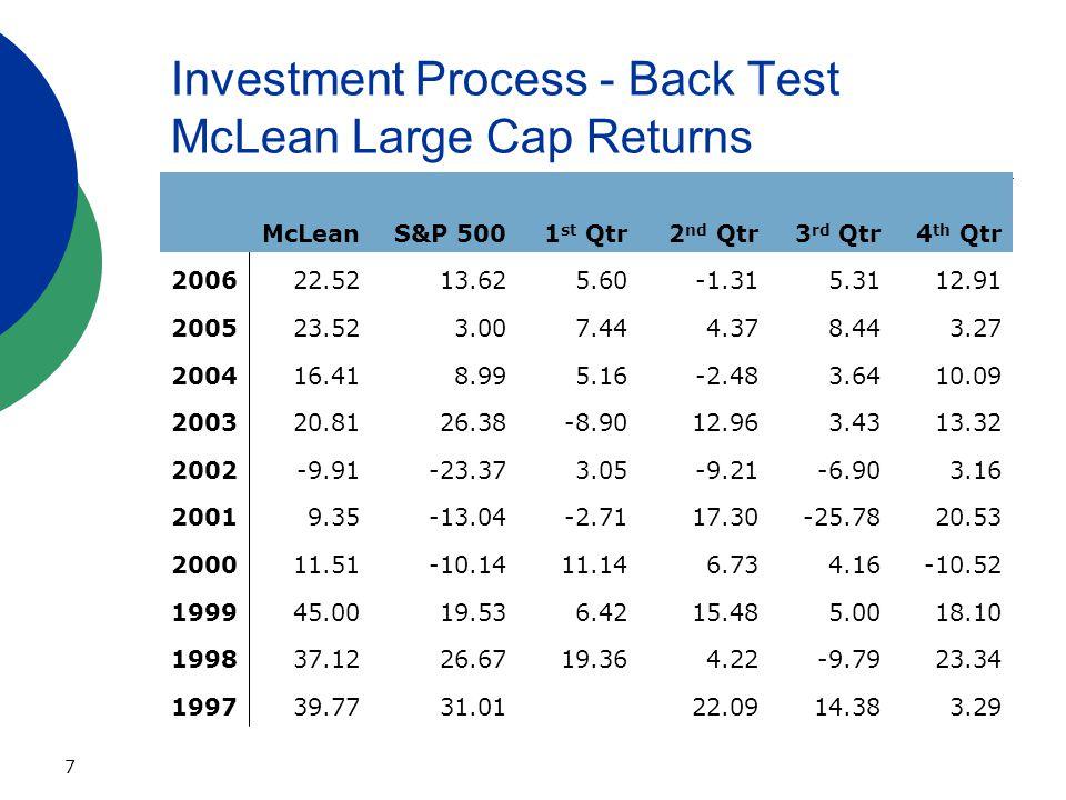 7 Investment Process - Back Test McLean Large Cap Returns McLeanS&P 5001 st Qtr2 nd Qtr3 rd Qtr4 th Qtr 200622.5213.625.60-1.315.3112.91 200523.523.00