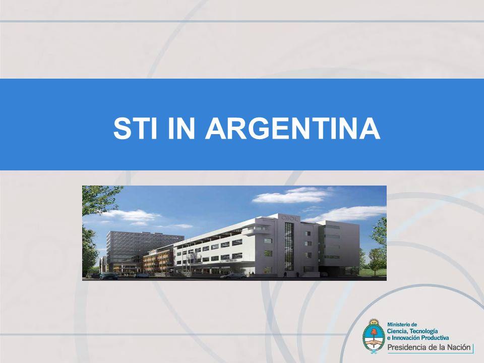 STI IN ARGENTINA