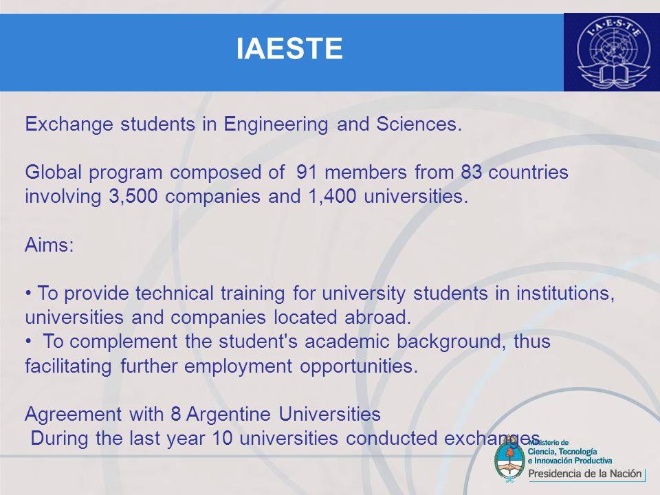 IAESTE Exchange students in Engineering and Sciences.