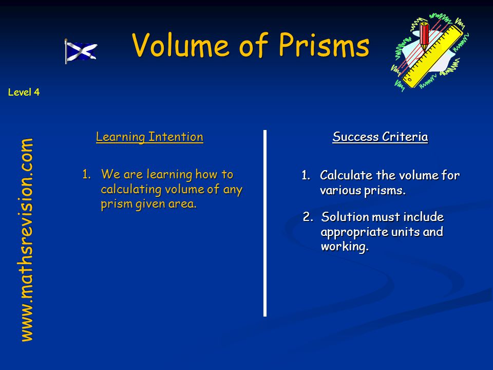 Learning Intention Success Criteria 1.We are learning how to calculating volume of any prism given area.