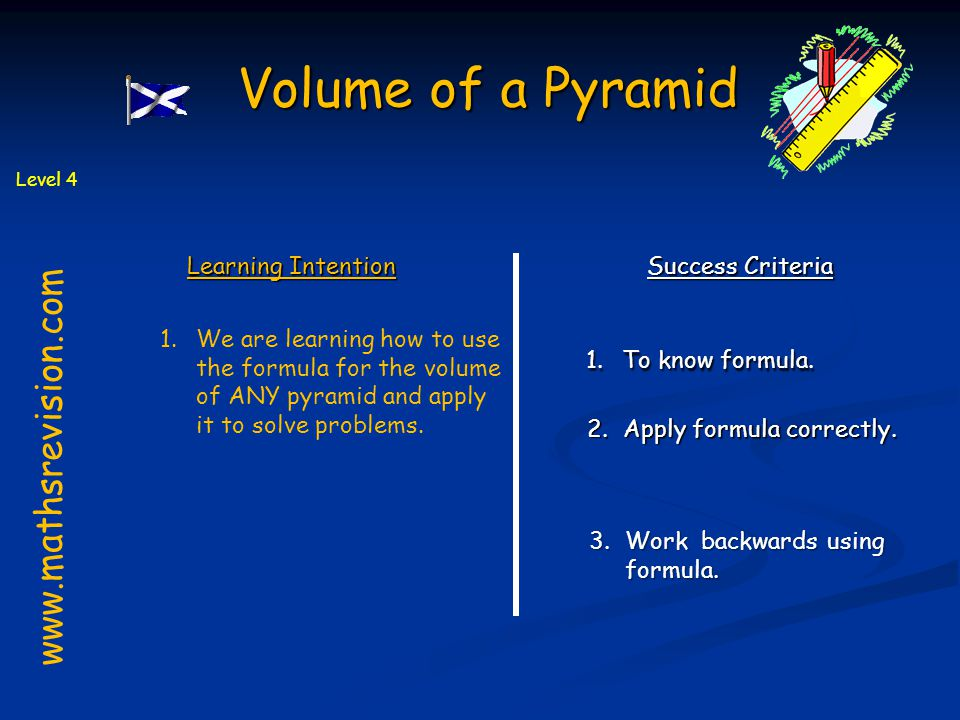 Learning Intention Success Criteria 1.To know formula.