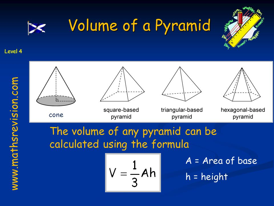 www.mathsrevision.com The volume of any pyramid can be calculated using the formula Volume of a Pyramid Level 4 A = Area of base h = height cone