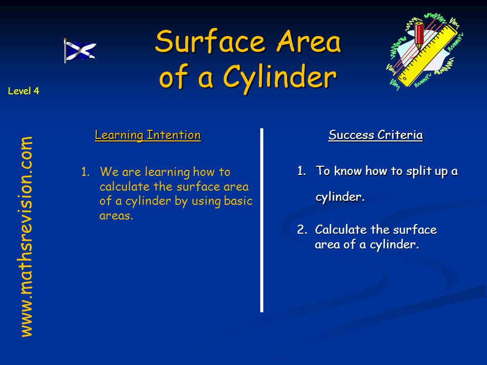 Learning Intention Success Criteria 1.To know how to split up a cylinder.