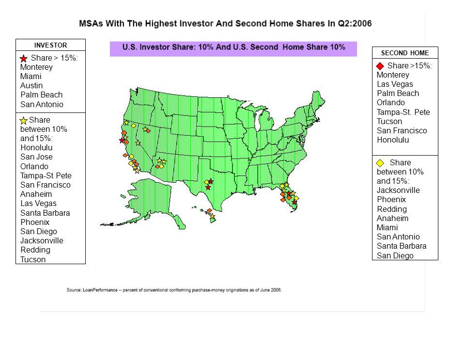SECOND HOME Share >15%: Monterey Las Vegas Palm Beach Orlando Tampa-St.