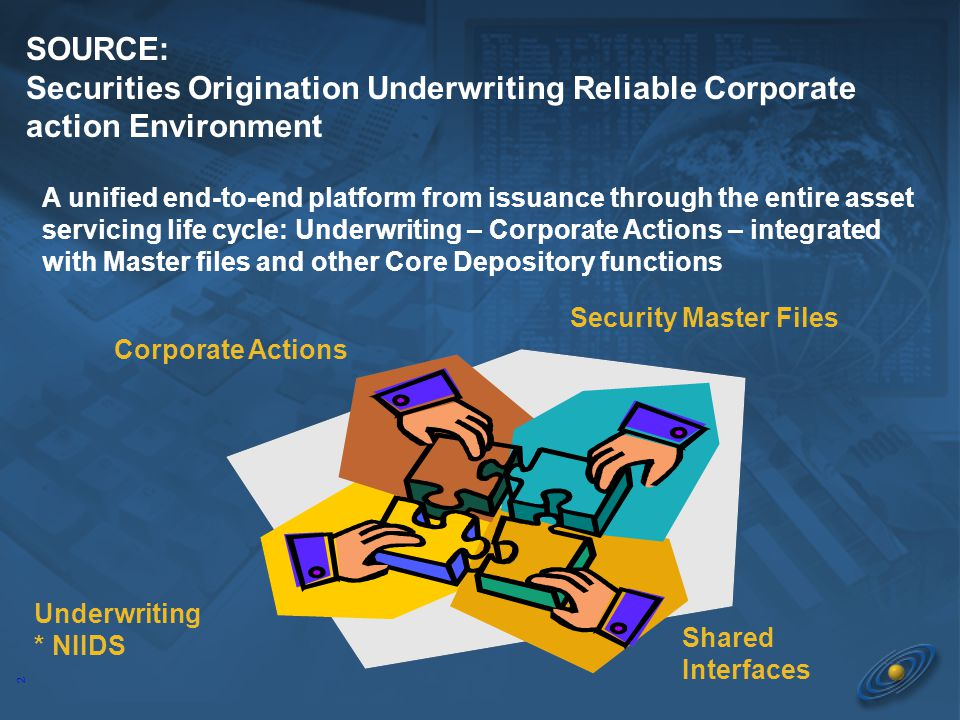 3 Reengineering Objectives Provide more accurate and timely servicing information Replace legacy sub-systems with newly architected platform Automate and streamline redundant processes and data storage Increase flexibility with rules-based system Enhance functionality: ISO15022, multi-currency Reduce ongoing technology support costs Consistency of processing – Common field definitions and business rules Revamp New Issue Information Dissemination Provide more accurate and timely servicing information Replace legacy sub-systems with newly architected platform Automate and streamline redundant processes and data storage Increase flexibility with rules-based system Enhance functionality: ISO15022, multi-currency Reduce ongoing technology support costs Consistency of processing – Common field definitions and business rules Revamp New Issue Information Dissemination