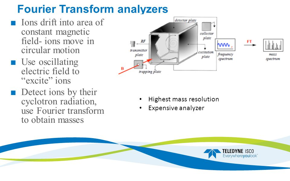 Fourier Transform analyzers ■ Ions drift into area of constant magnetic field- ions move in circular motion ■ Use oscillating electric field to excite ions ■ Detect ions by their cyclotron radiation, use Fourier transform to obtain masses Highest mass resolution Expensive analyzer
