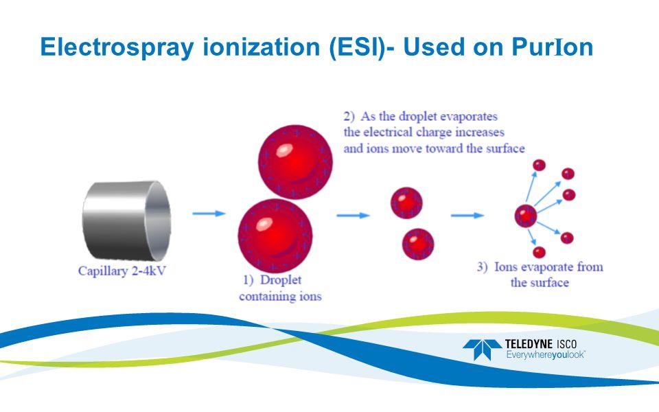 Electrospray ionization (ESI)- Used on PurIon