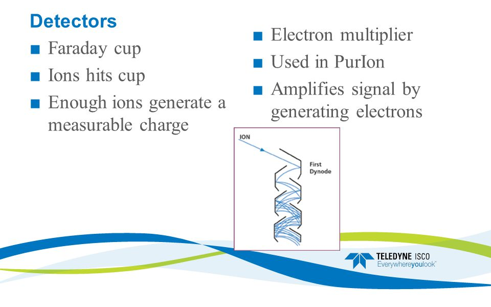 Detectors ■ Faraday cup ■ Ions hits cup ■ Enough ions generate a measurable charge ■Electron multiplier ■Used in PurIon ■Amplifies signal by generating electrons