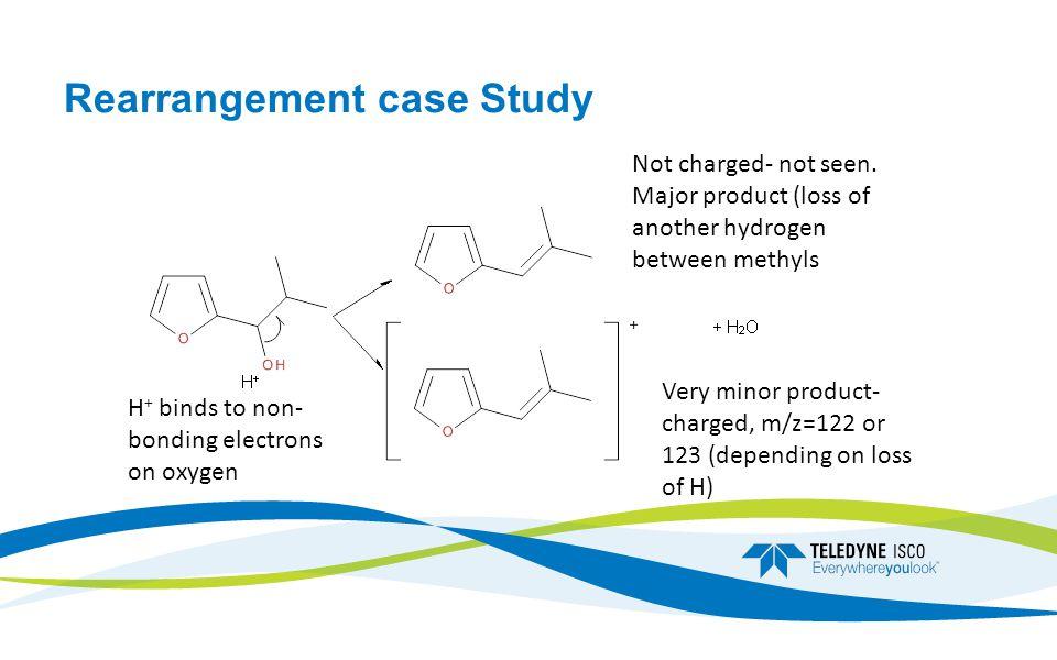 Rearrangement case Study Not charged- not seen.