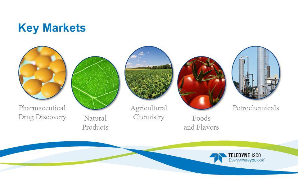 Key Markets