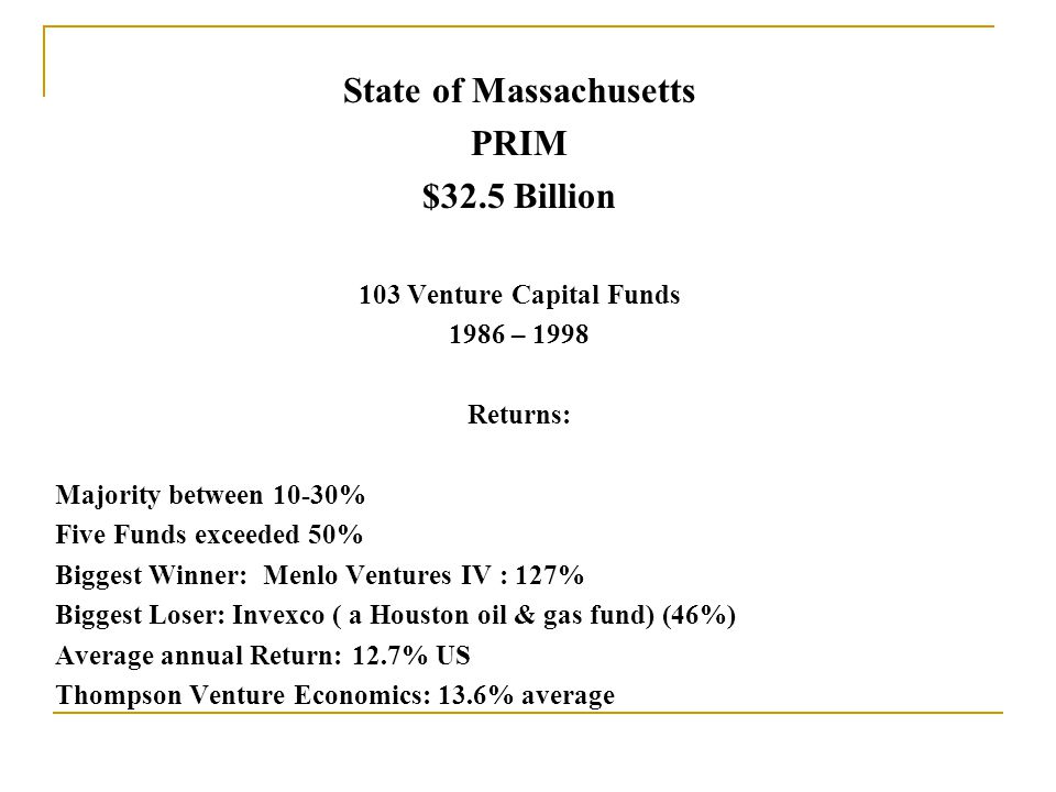 State of Massachusetts PRIM $32.5 Billion 103 Venture Capital Funds 1986 – 1998 Returns: Majority between 10-30% Five Funds exceeded 50% Biggest Winner: Menlo Ventures IV : 127% Biggest Loser: Invexco ( a Houston oil & gas fund) (46%) Average annual Return: 12.7% US Thompson Venture Economics: 13.6% average