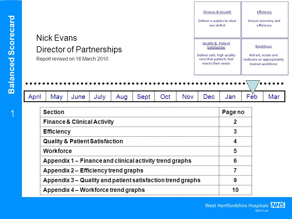 Balanced Scorecard 1 Nick Evans Director of Partnerships Report revised on 16 March 2010 SectionPage no Finance & Clinical Activity2 Efficiency3 Quali