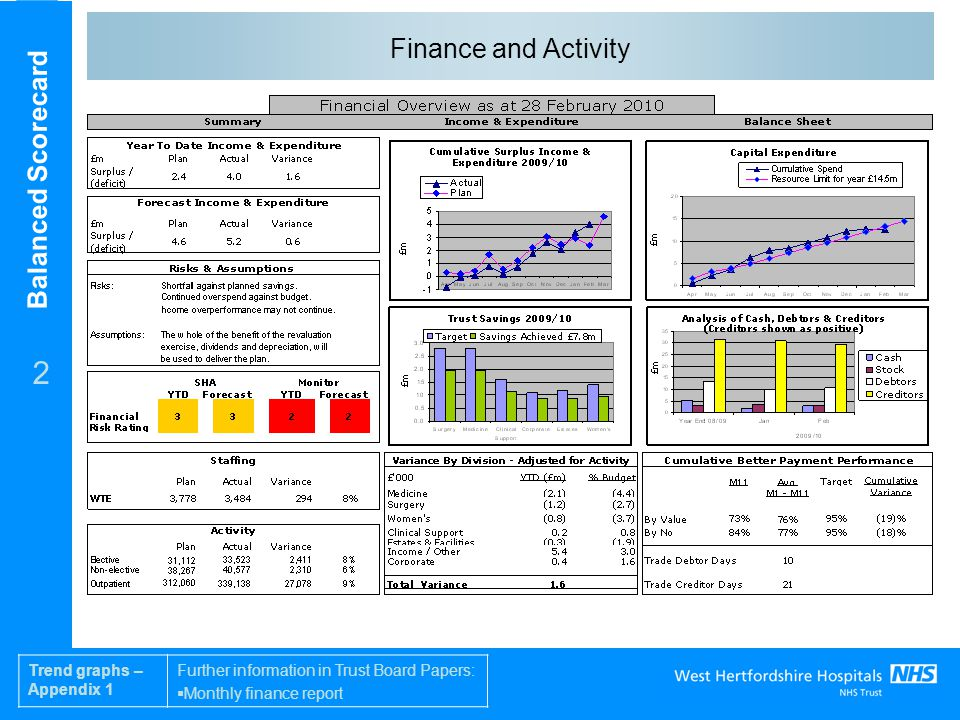 Balanced Scorecard 2 Finance and Activity Trend graphs – Appendix 1 Further information in Trust Board Papers:  Monthly finance report