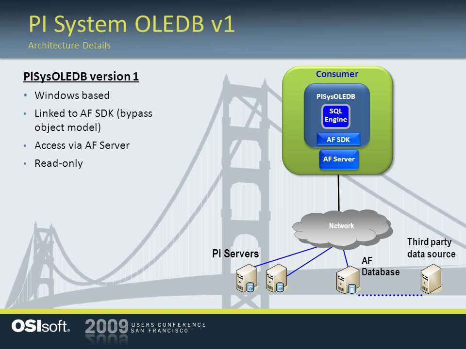 PI Servers Consumer Network AF SDK PISysOLEDB version 1 Windows based Linked to AF SDK (bypass object model) Access via AF Server Read-only AF Databas
