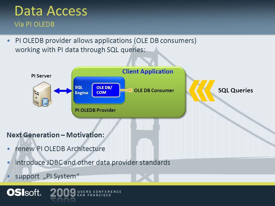 Data Access Via PI OLEDB PI OLEDB provider allows applications (OLE DB consumers) working with PI data through SQL queries: Next Generation – Motivati