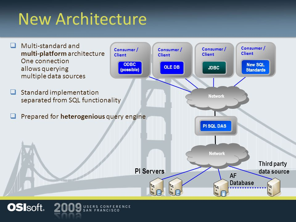New Architecture  Multi-standard and multi-platform architecture One connection allows querying multiple data sources  Standard implementation separ