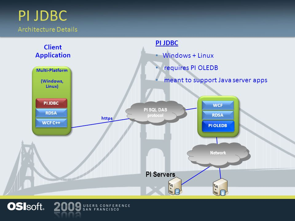 PI JDBC Windows + Linux requires PI OLEDB meant to support Java server apps PI Servers Multi-Platform (Windows, Linux) Network PI SQL DAS protocol WCF