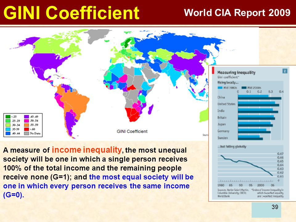 39 GINI Coefficient A measure of income inequality, the most unequal society will be one in which a single person receives 100% of the total income an