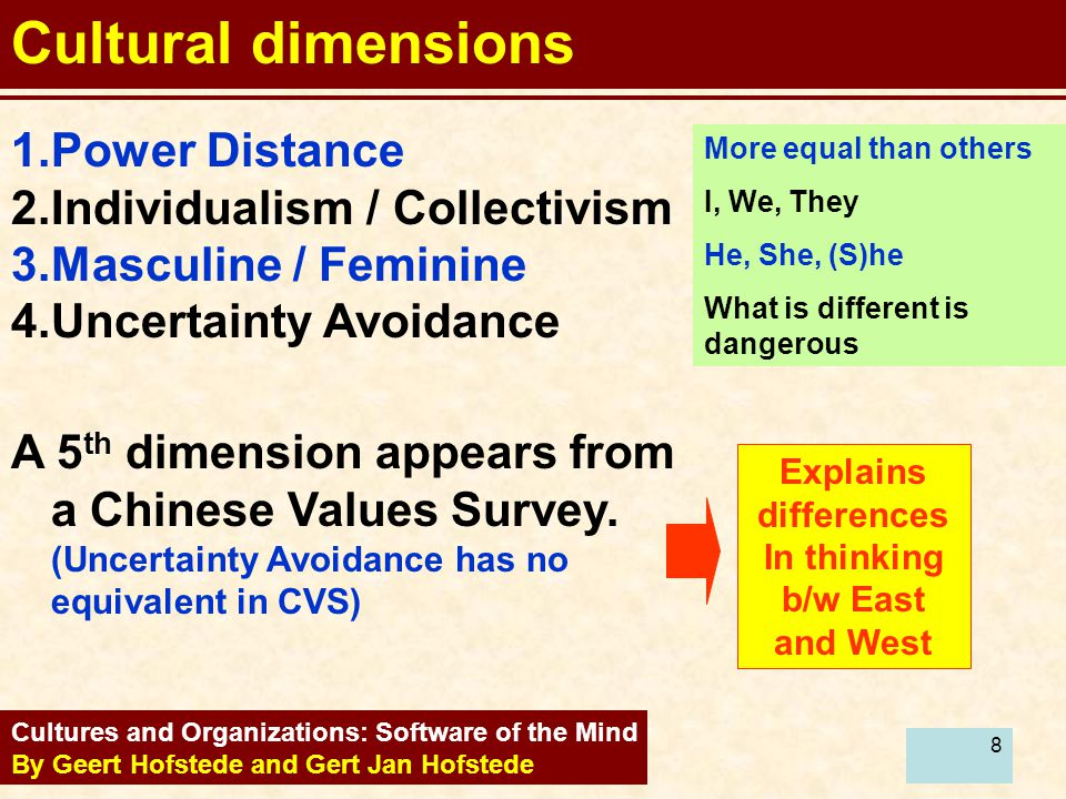 8 Cultural dimensions Cultures and Organizations: Software of the Mind By Geert Hofstede and Gert Jan Hofstede 1.Power Distance 2.Individualism / Coll
