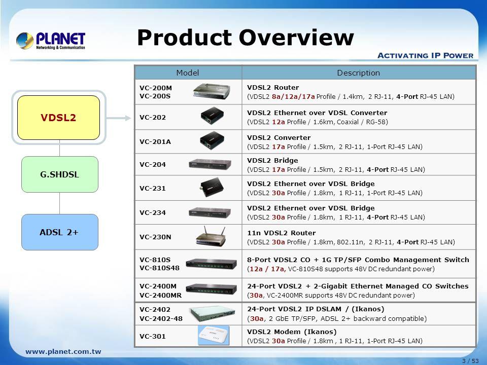 4 / 53 www.planet.com.tw Product Overview G.SHDSL ADSL 2+ VDSL 2 ModelDescription GRT-1012-Wire G.SHDSL Bridge / Router GRT-401 2-Wire G.SHDSL Bridge / Router with 4-Port Switch GRT-4024-Wire G.SHDSL Bridge / Router with 4-Port Switch GRT-5012-Wire G.SHDSL.bis Bridge / Router GRT-504 4-Wire G.SHDSL.bis Bridge / Router with 4-Port Switch G.SHDSL
